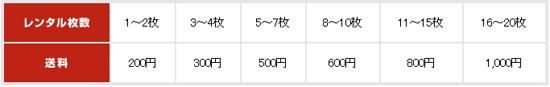 楽天レンタル送料.jpg